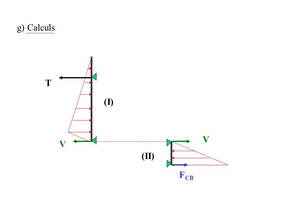 g) Calculs T V (I) FCB V (II)