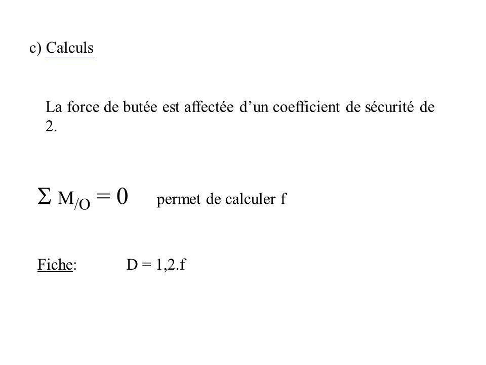 S M/O = 0 permet de calculer f