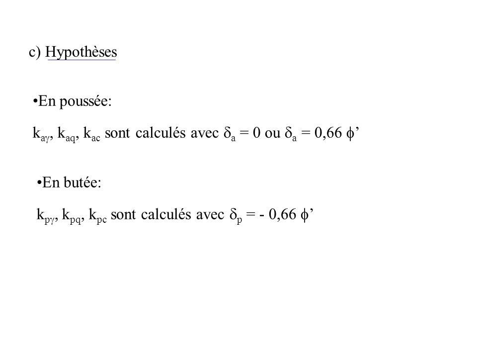 c) Hypothèses En poussée: kag, kaq, kac sont calculés avec da = 0 ou da = 0,66 f' En butée: kpg, kpq, kpc sont calculés avec dp = - 0,66 f'