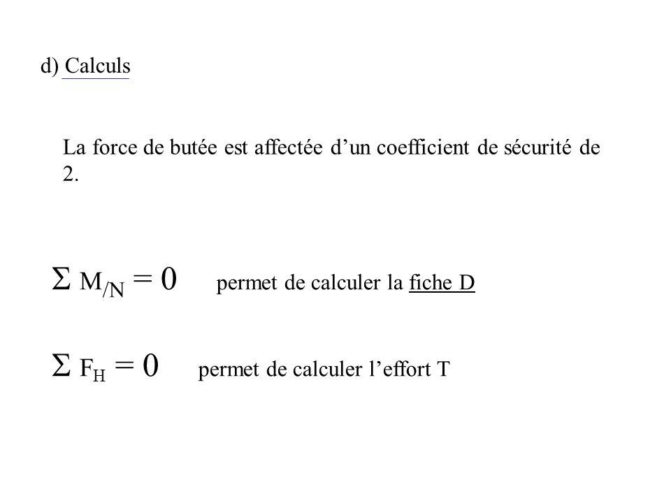 S M/N = 0 permet de calculer la fiche D