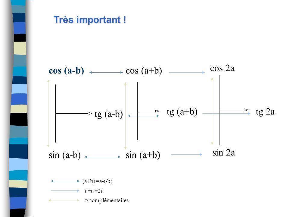 Très important ! cos 2a cos (a-b) cos (a+b) tg (a+b) tg 2a tg (a-b)