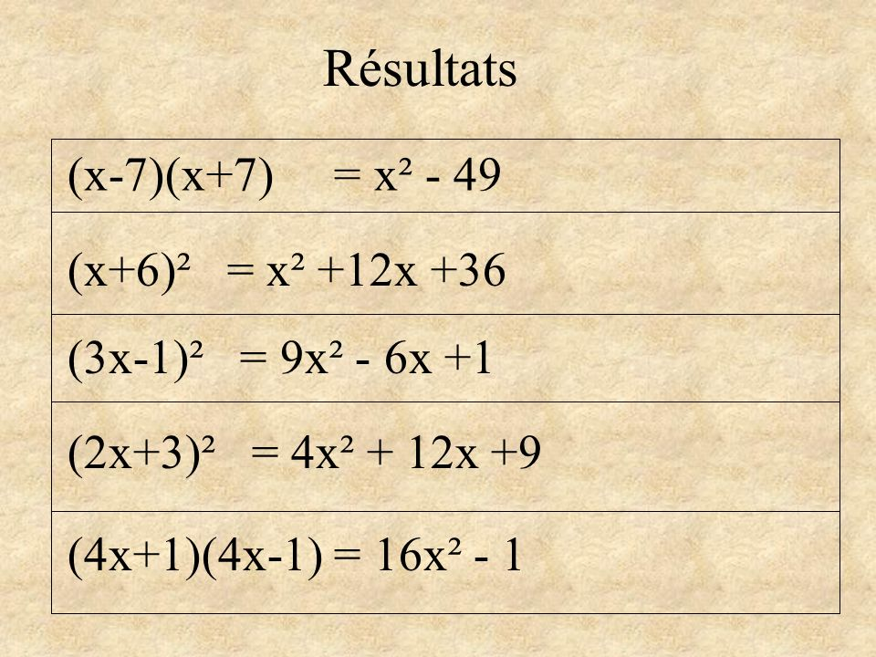 Résultats (x-7)(x+7) = x² - 49 (x+6)² = x² +12x +36
