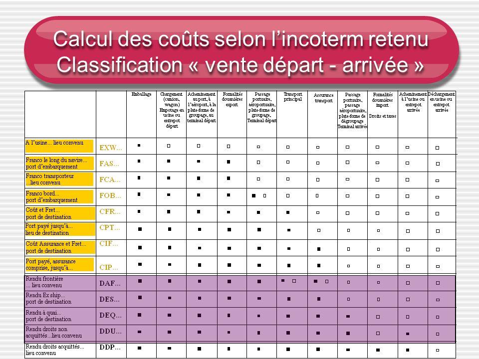 Calcul des coûts selon l'incoterm retenu Classification « vente départ - arrivée »