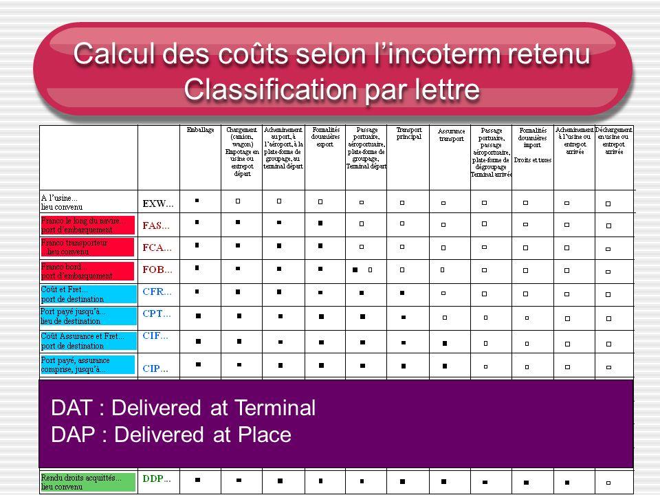 Calcul des coûts selon l'incoterm retenu Classification par lettre