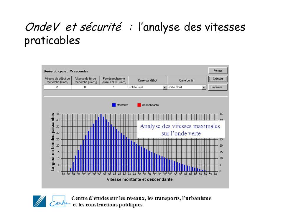 OndeV et sécurité : l'analyse des vitesses praticables