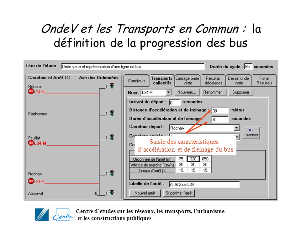OndeV et les Transports en Commun : la définition de la progression des bus
