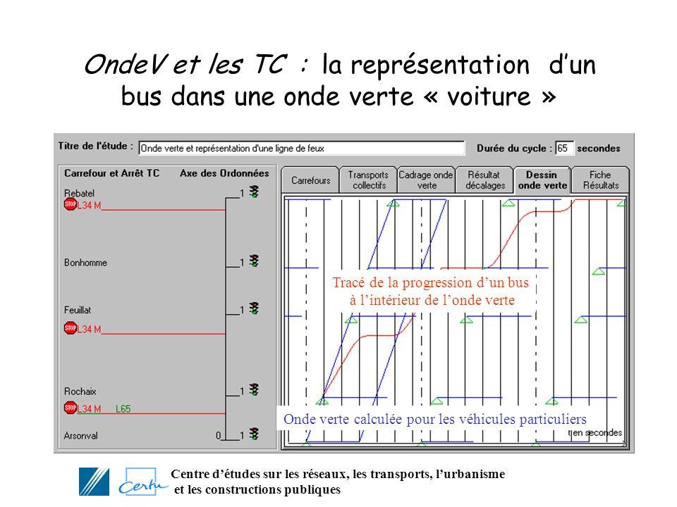 OndeV et les TC : la représentation d'un bus dans une onde verte « voiture »