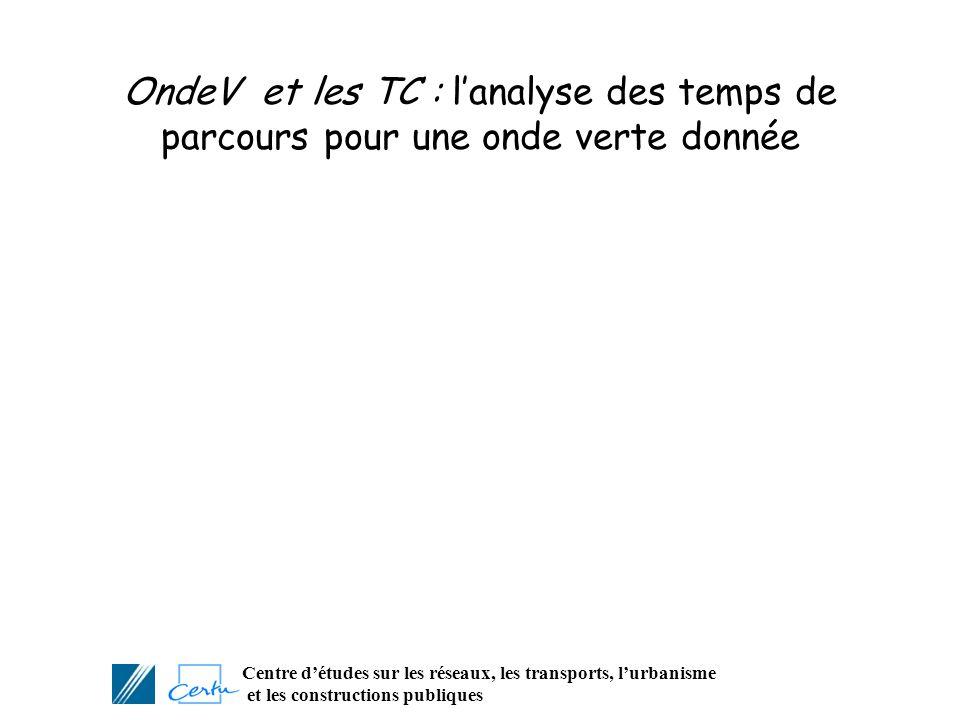 OndeV et les TC : l'analyse des temps de parcours pour une onde verte donnée
