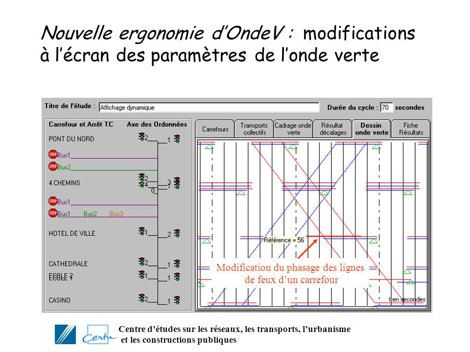 Modification du phasage des lignes