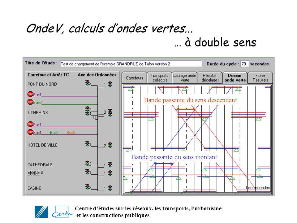 OndeV, calculs d'ondes vertes... … à double sens