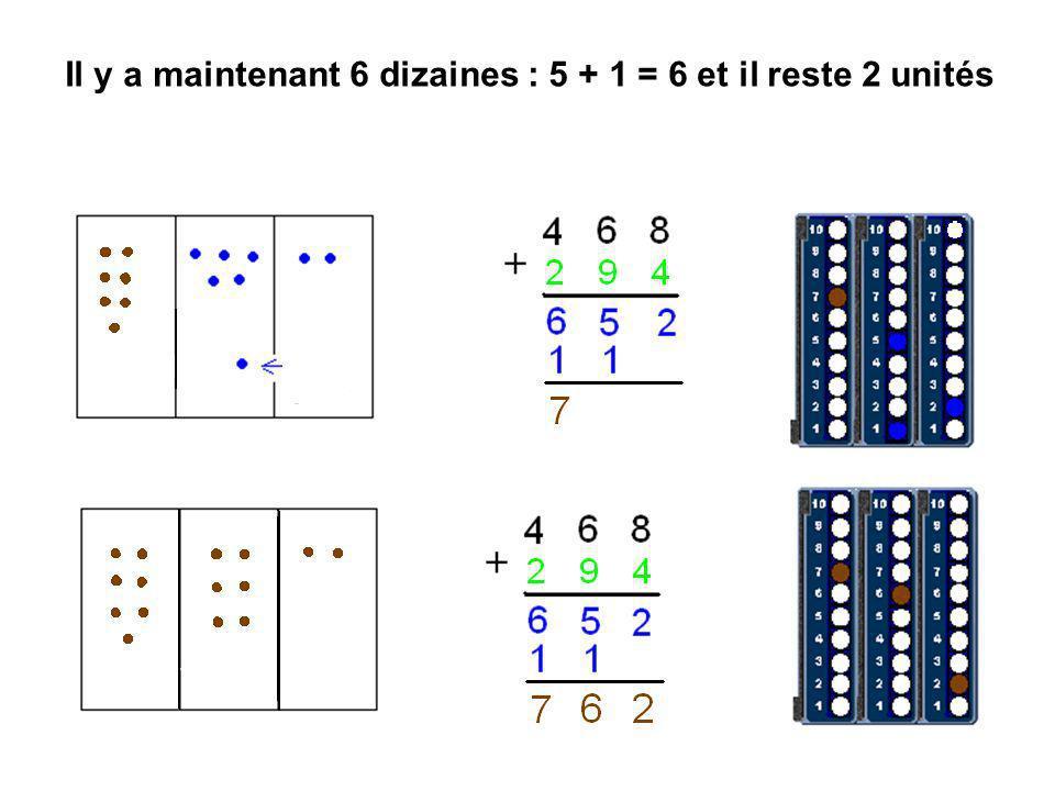 Il y a maintenant 6 dizaines : 5 + 1 = 6 et il reste 2 unités