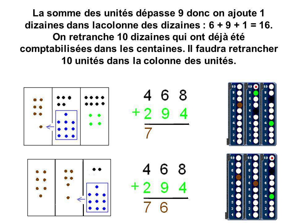 La somme des unités dépasse 9 donc on ajoute 1 dizaines dans lacolonne des dizaines : 6 + 9 + 1 = 16.