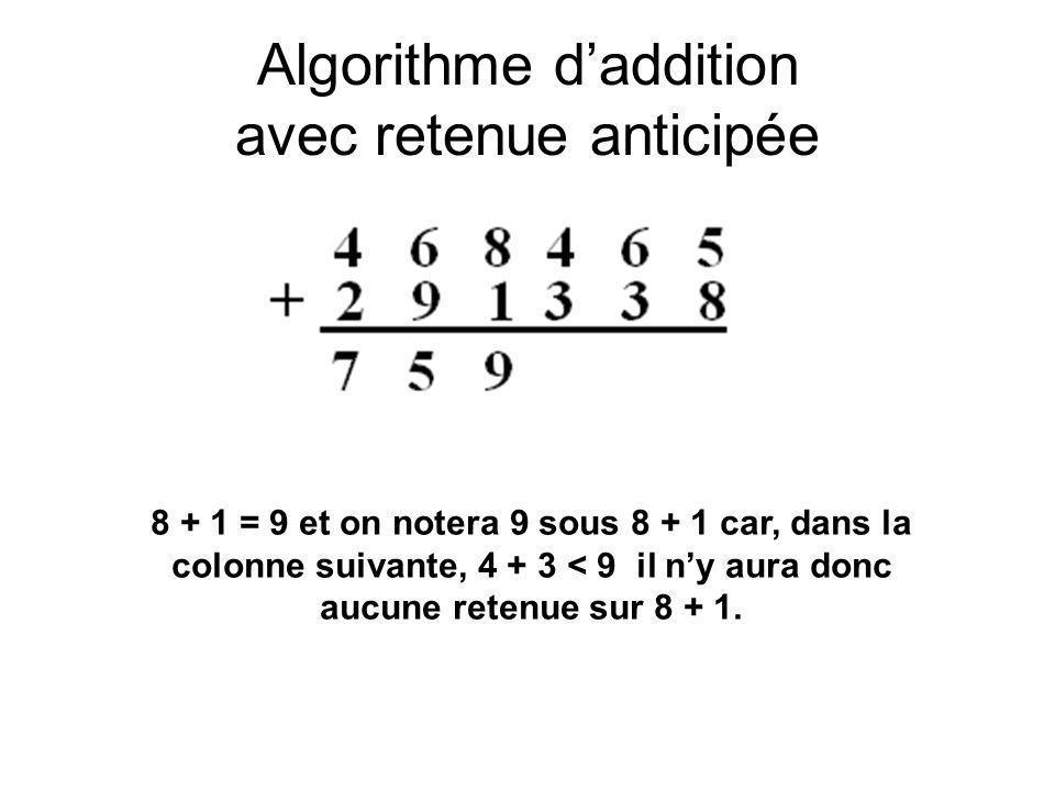 Algorithme d'addition avec retenue anticipée