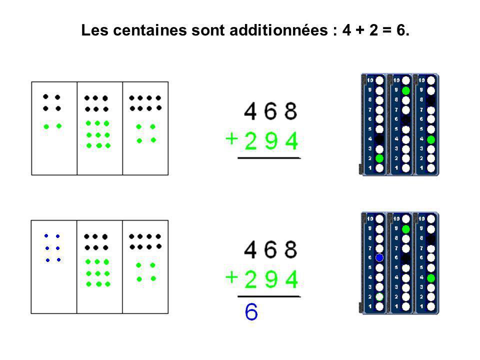Les centaines sont additionnées : 4 + 2 = 6.