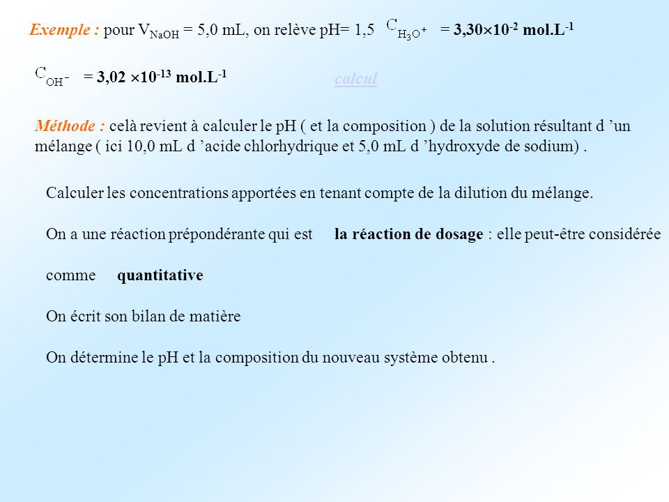 Exemple : pour VNaOH = 5,0 mL, on relève pH= 1,5