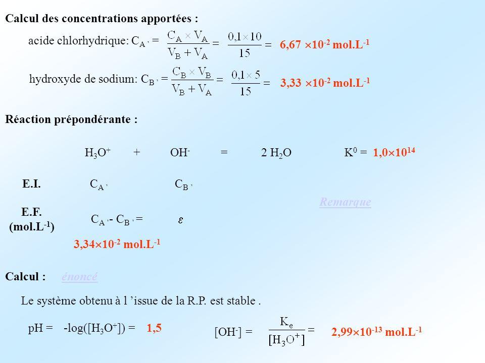 Calcul des concentrations apportées :