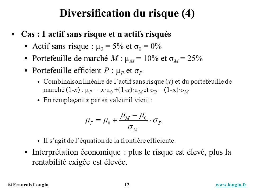 Diversification du risque (4)