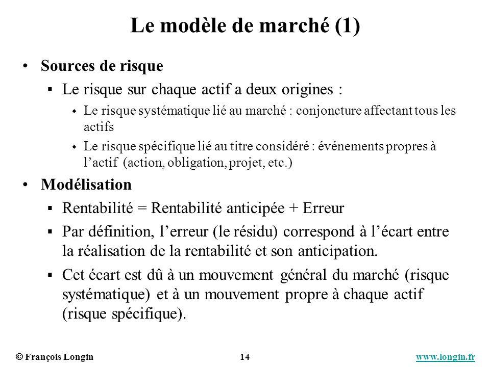 Le modèle de marché (1) Sources de risque