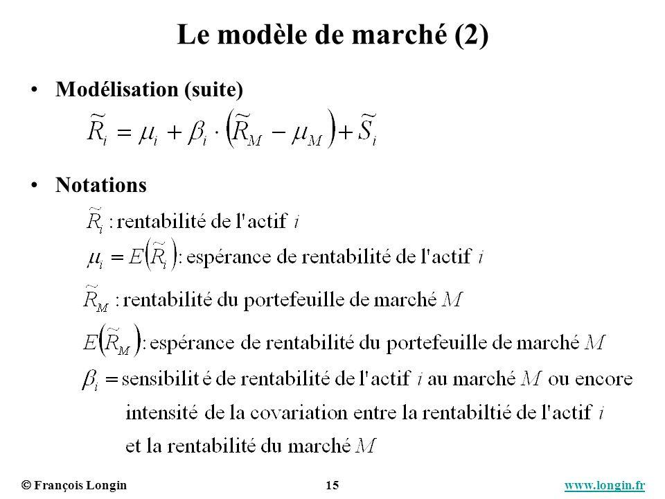 Le modèle de marché (2) Modélisation (suite) Notations