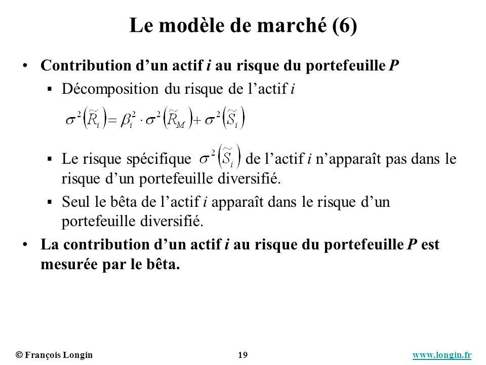 Le modèle de marché (6) Contribution d'un actif i au risque du portefeuille P. Décomposition du risque de l'actif i.