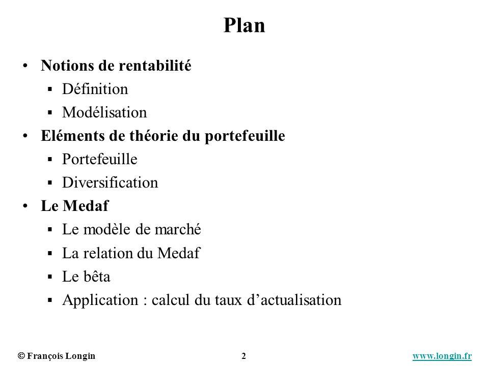 Plan Notions de rentabilité Définition Modélisation