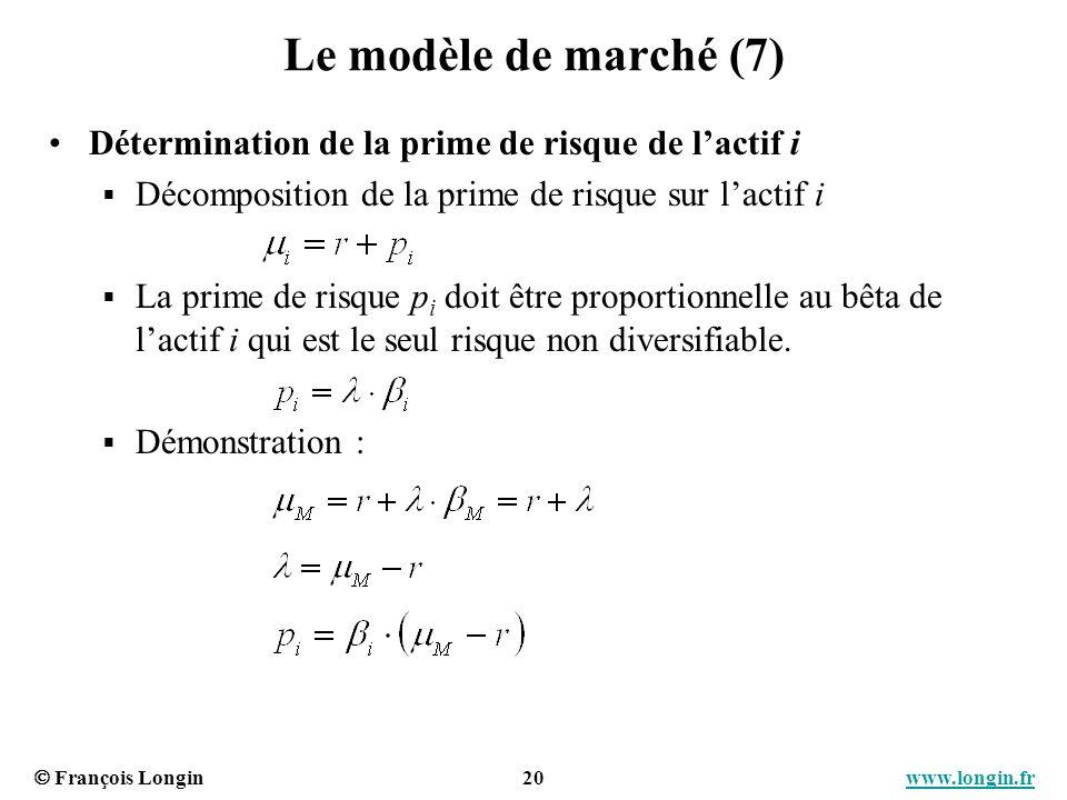 Le modèle de marché (7) Détermination de la prime de risque de l'actif i. Décomposition de la prime de risque sur l'actif i.