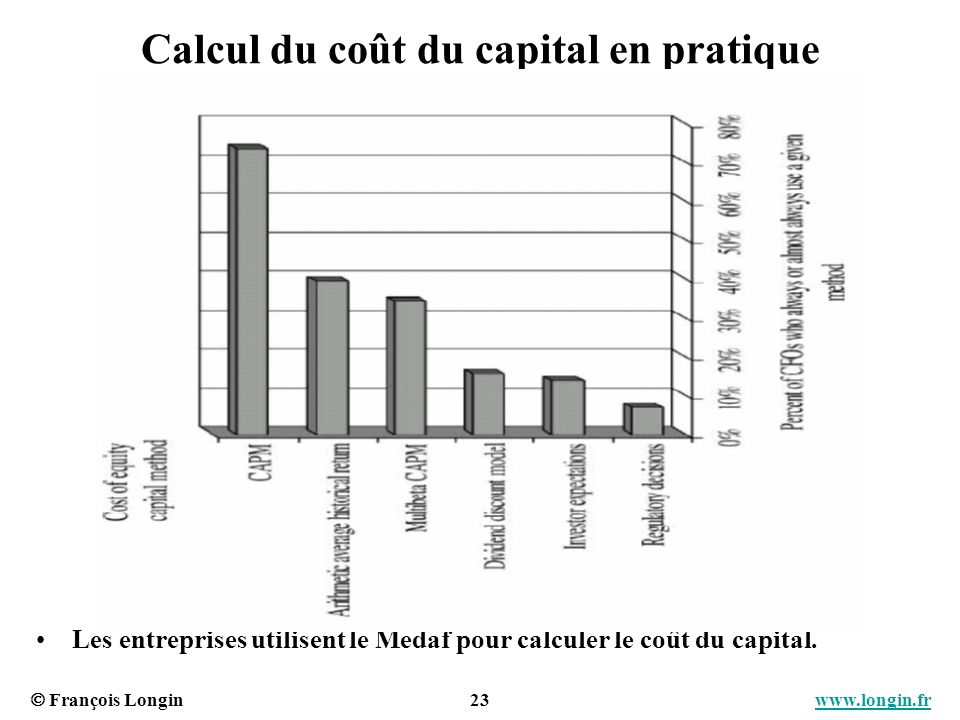 Calcul du coût du capital en pratique