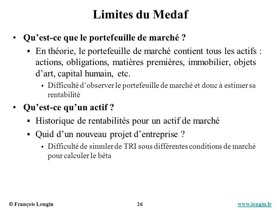 Limites du Medaf Qu'est-ce que le portefeuille de marché
