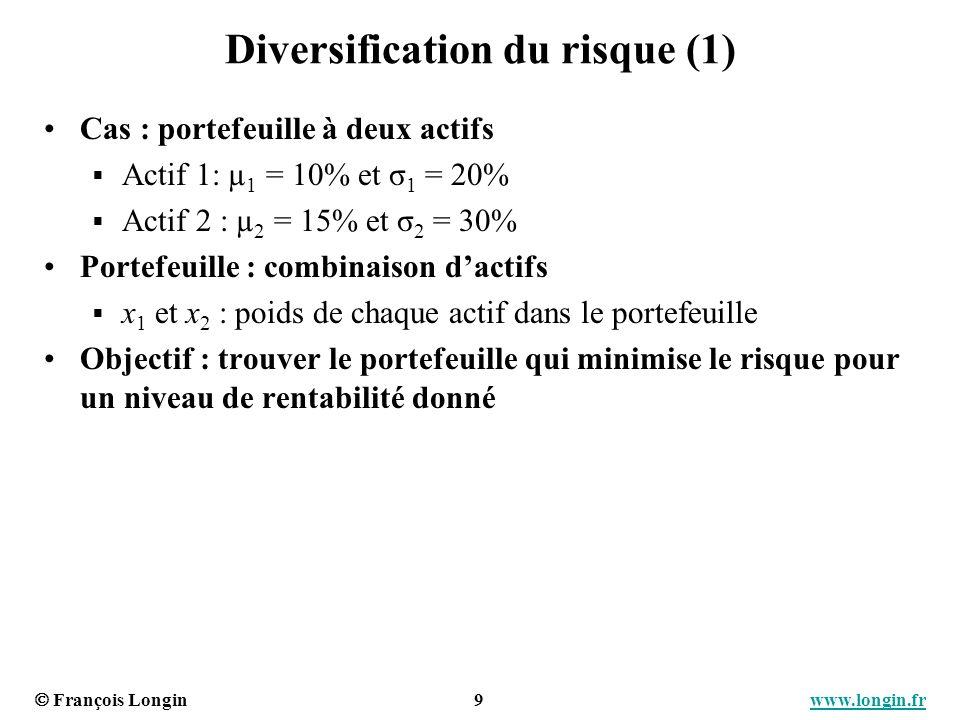 Diversification du risque (1)