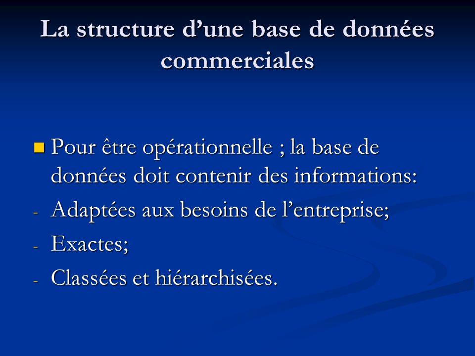 La structure d'une base de données commerciales