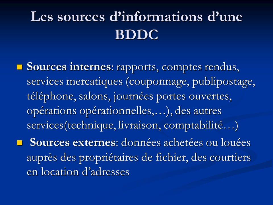 Les sources d'informations d'une BDDC