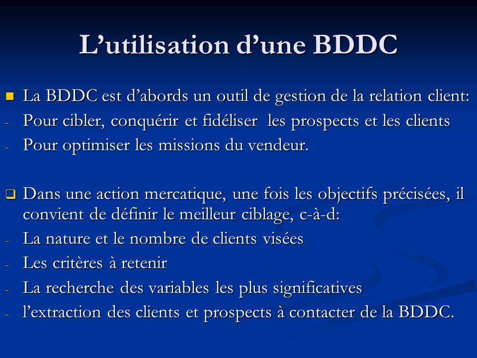 L'utilisation d'une BDDC
