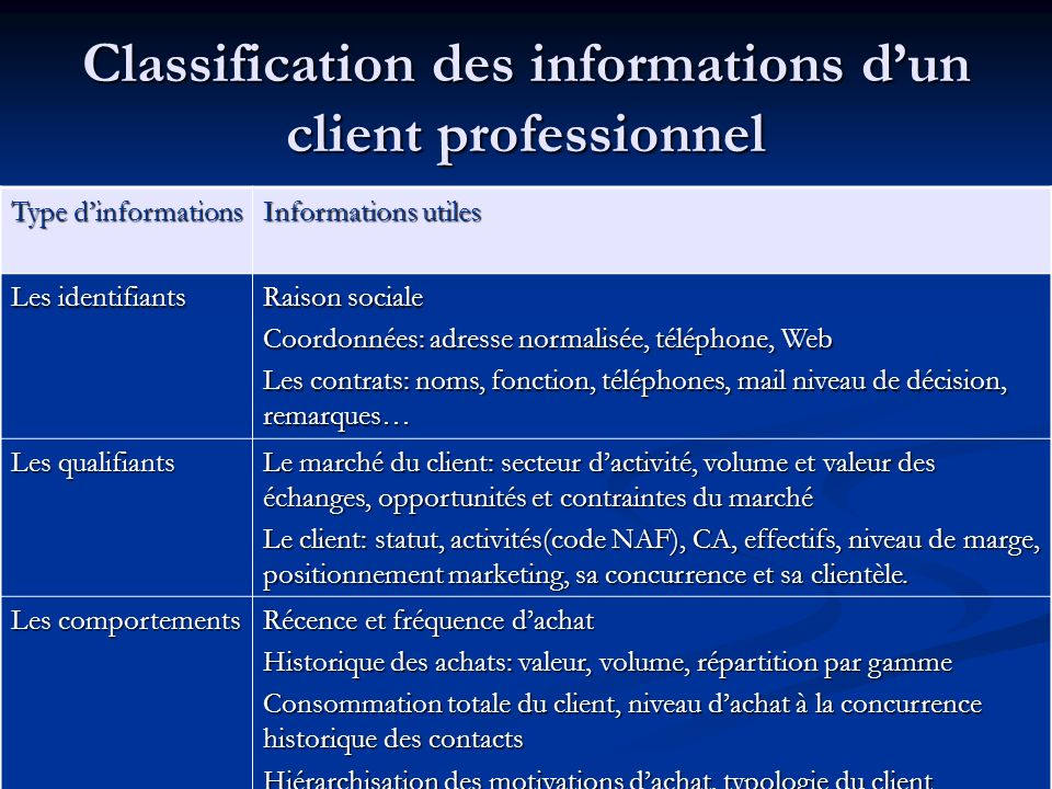 Classification des informations d'un client professionnel