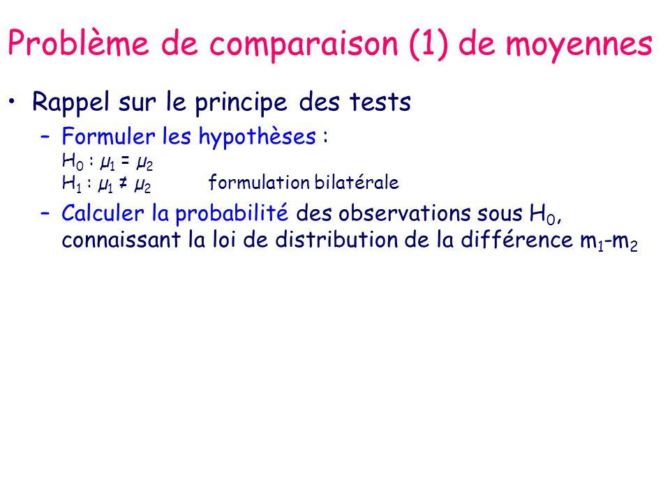 Problème de comparaison (1) de moyennes