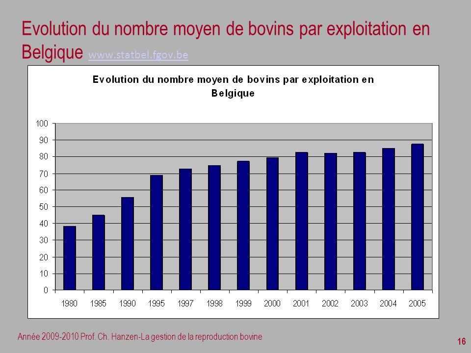 Evolution du nombre moyen de bovins par exploitation en Belgique www