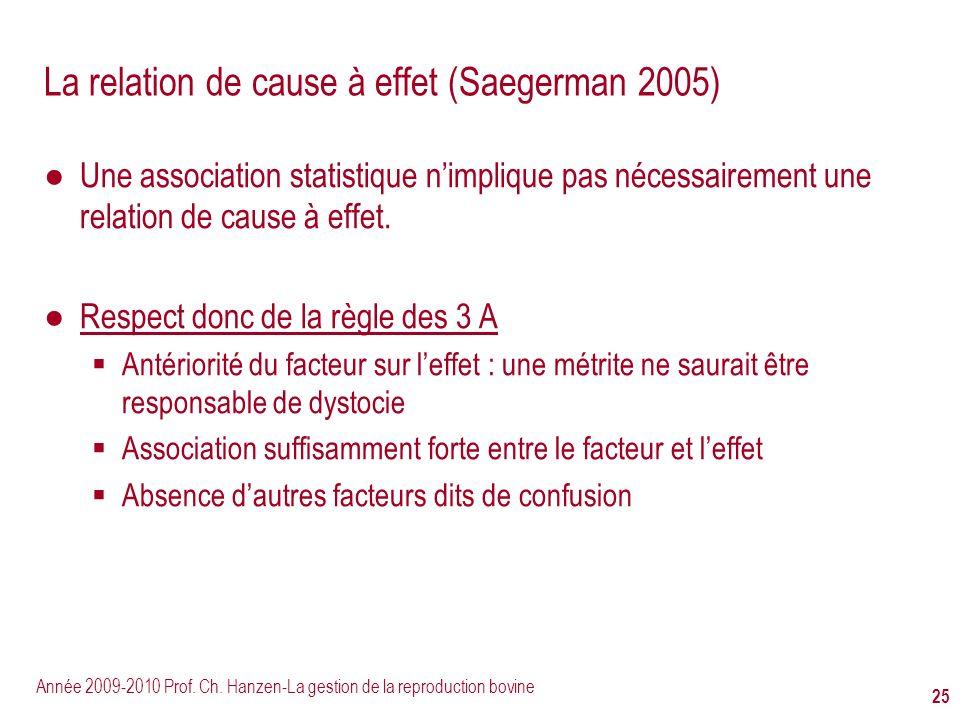 La relation de cause à effet (Saegerman 2005)