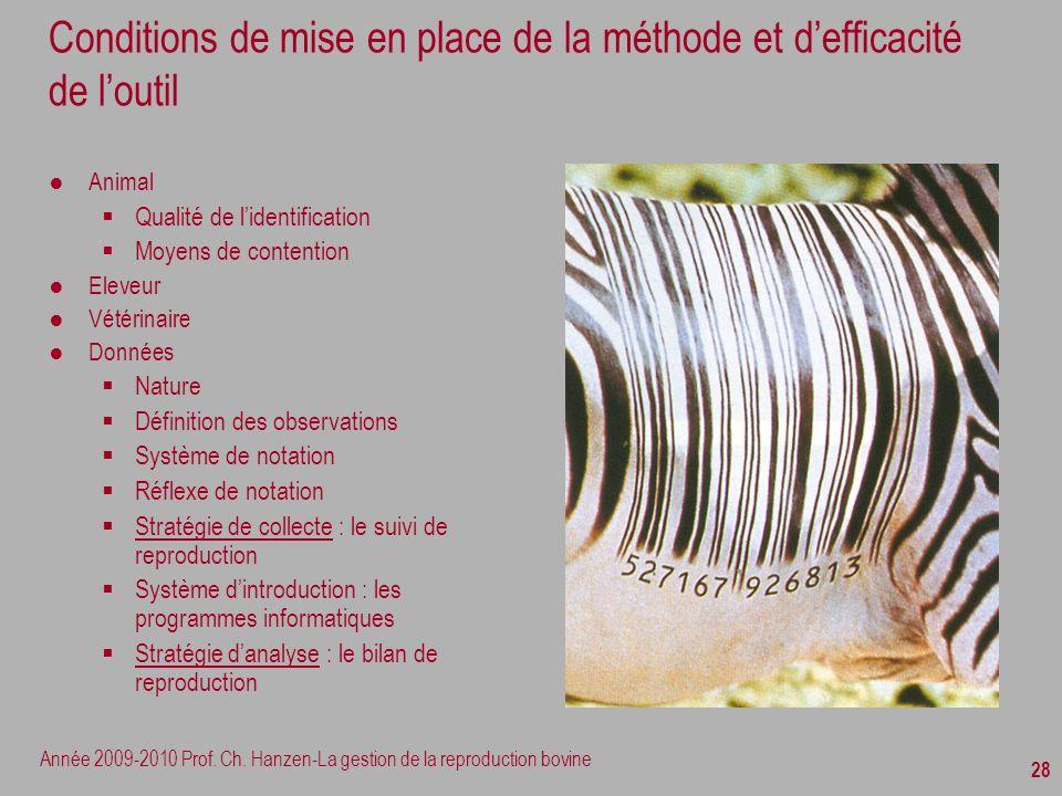Conditions de mise en place de la méthode et d'efficacité de l'outil