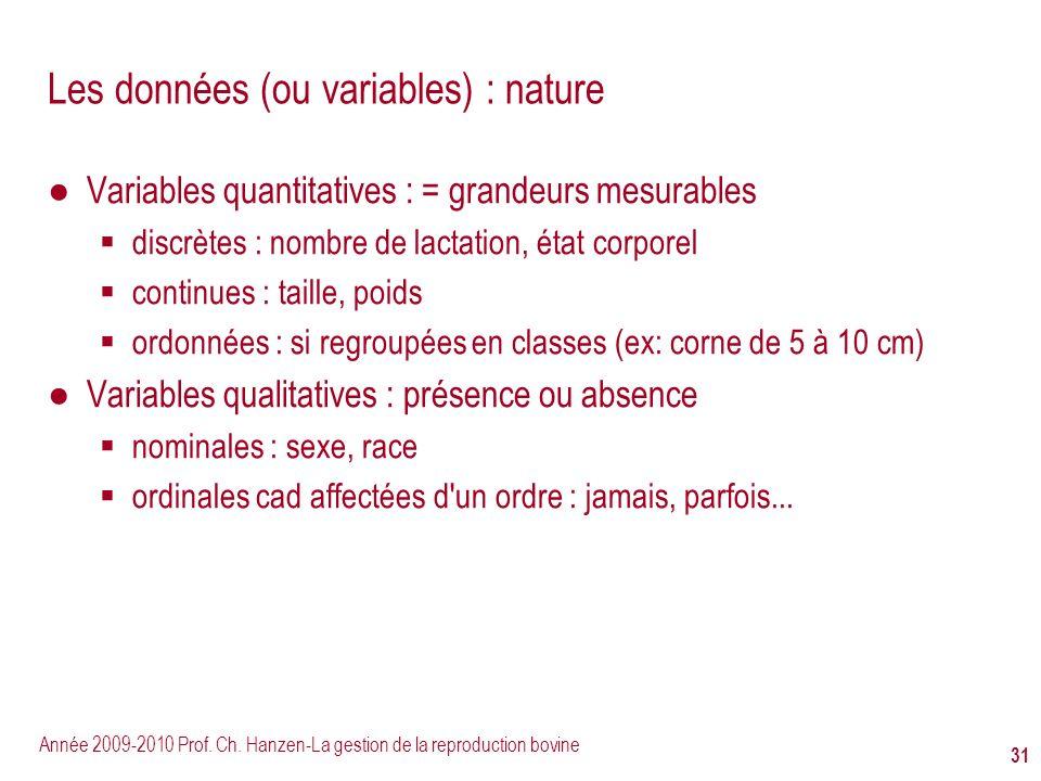 Les données (ou variables) : nature