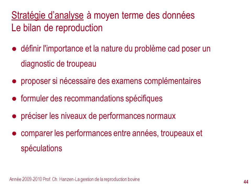Stratégie d'analyse à moyen terme des données Le bilan de reproduction