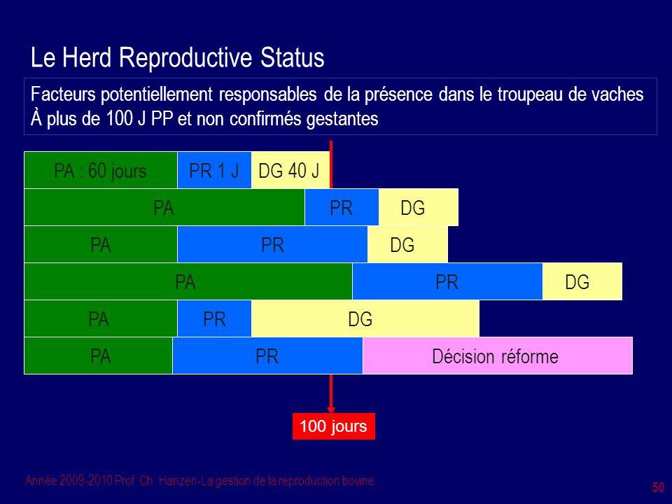 Le Herd Reproductive Status