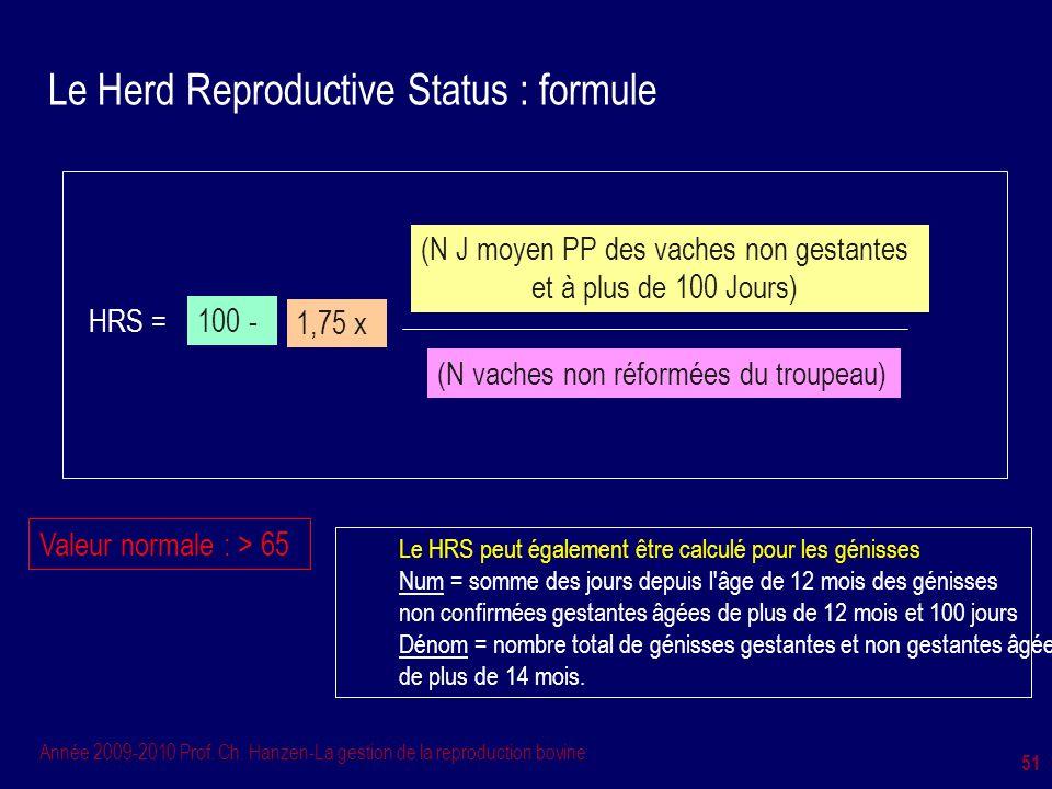 Le Herd Reproductive Status : formule