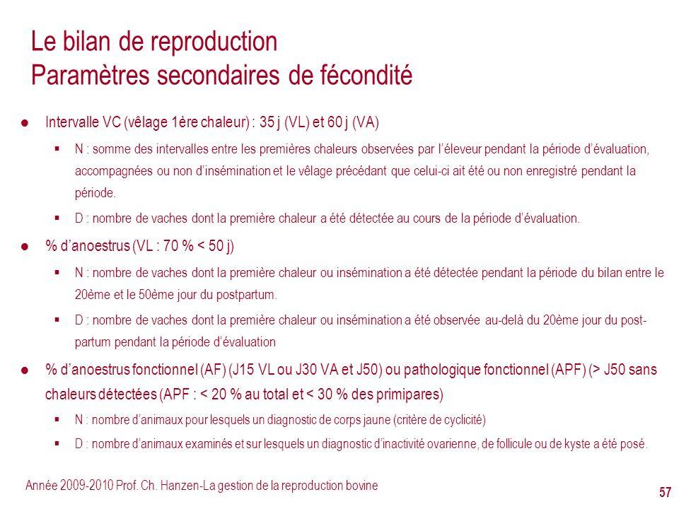 Le bilan de reproduction Paramètres secondaires de fécondité