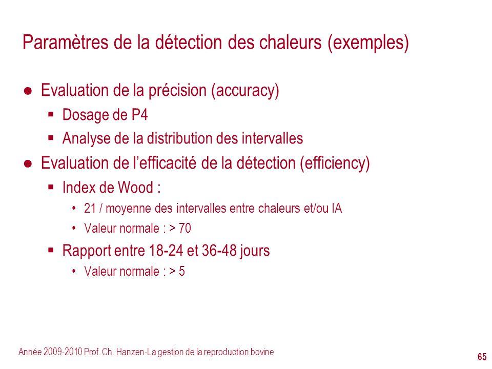 Paramètres de la détection des chaleurs (exemples)