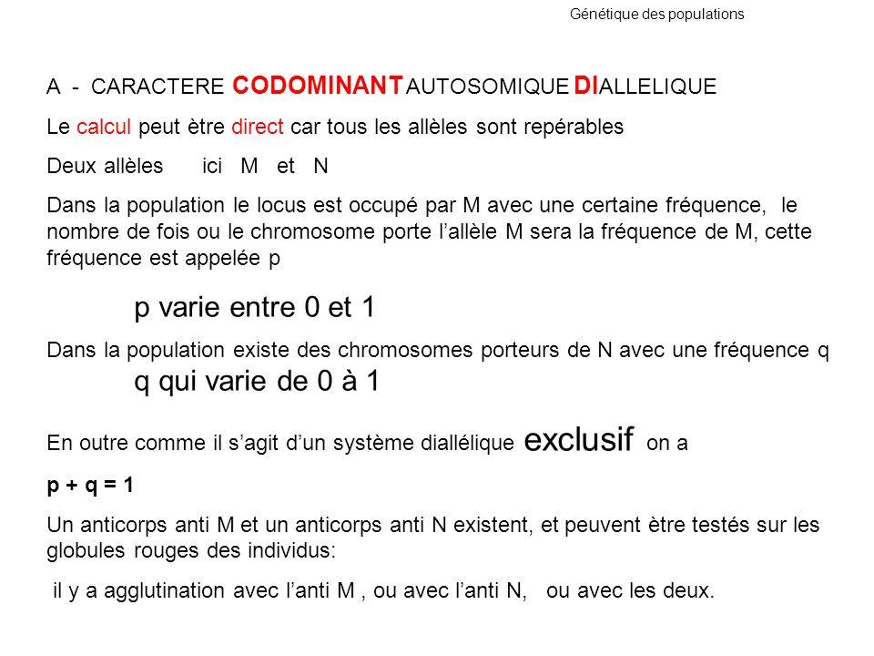 A - CARACTERE CODOMINANT AUTOSOMIQUE DIALLELIQUE
