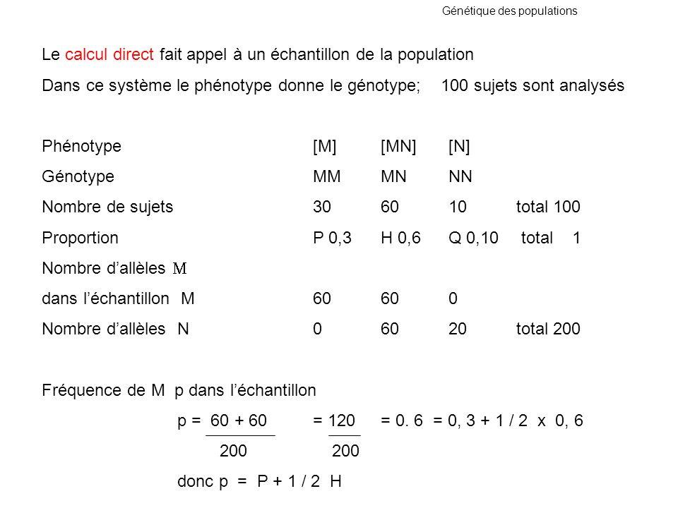 Le calcul direct fait appel à un échantillon de la population