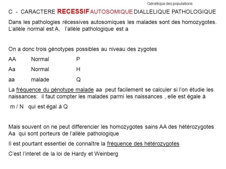 C - CARACTERE RECESSIF AUTOSOMIQUE DIALLELIQUE PATHOLOGIQUE