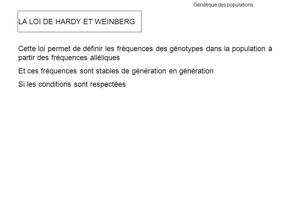 LA LOI DE HARDY ET WEINBERG