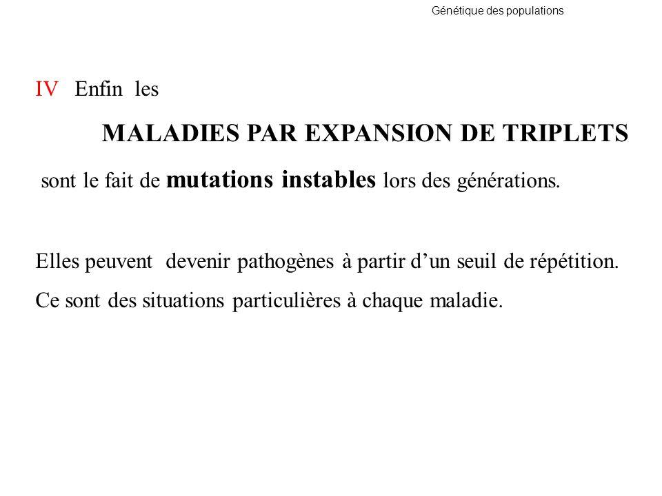 MALADIES PAR EXPANSION DE TRIPLETS