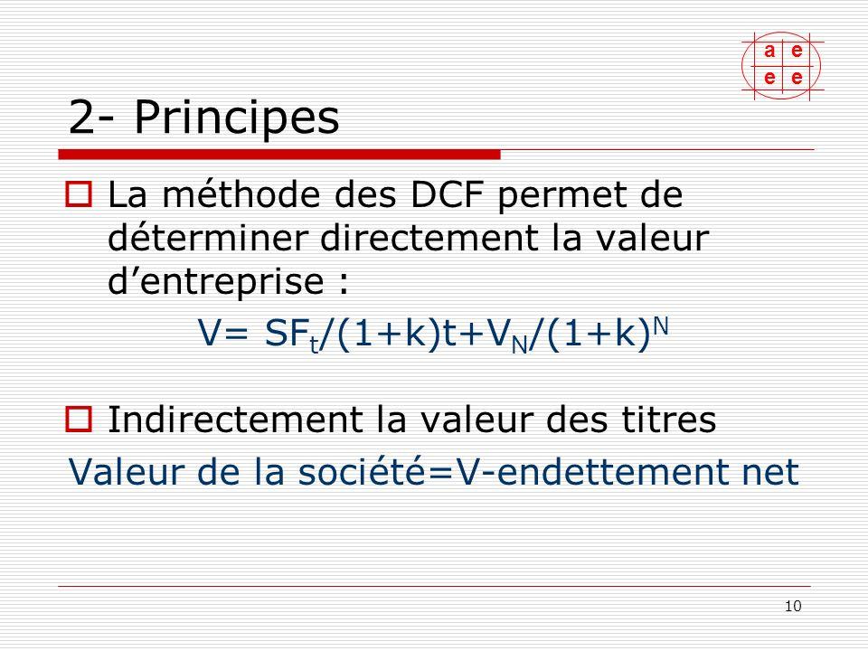 2- Principes La méthode des DCF permet de déterminer directement la valeur d'entreprise : V= SFt/(1+k)t+VN/(1+k)N.