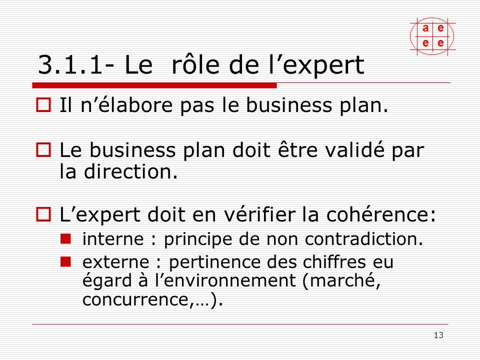 3.1.1- Le rôle de l'expert Il n'élabore pas le business plan.
